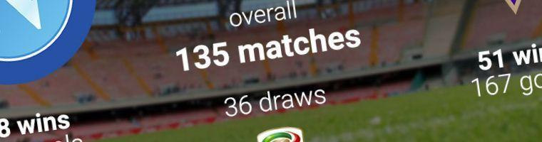 Cuotas Napoli vs Fiorentina 1
