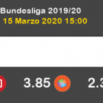 Eintracht Frankfurt Borussia Monchengladbach Pronostico 15/03/2020 3