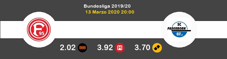 Fortuna Düsseldorf Paderborn Pronostico 13/03/2020 1