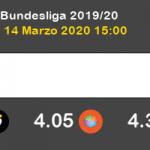 Koln Mainz 05 Pronostico 14/03/2020 6