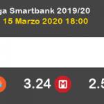 Las Palmas Girona Pronostico 15/03/2020 4