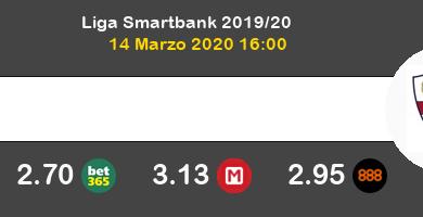 Málaga Huesca Pronostico 14/03/2020 9