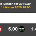 Mallorca Barcelona Pronostico 14/03/2020 7