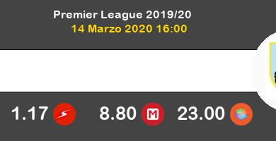 Manchester City Burnley Pronostico 14/03/2020 9