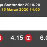 Real Sociedad Osasuna Pronostico 15/03/2020 4