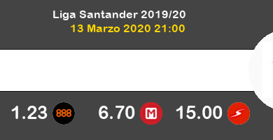 Real Madrid Eibar Pronostico 13/03/2020 10