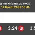 Real Oviedo Ponferradina Pronostico 14/03/2020 7