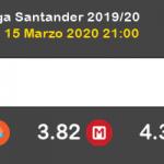 Sevilla Real Betis Pronostico 15/03/2020 2