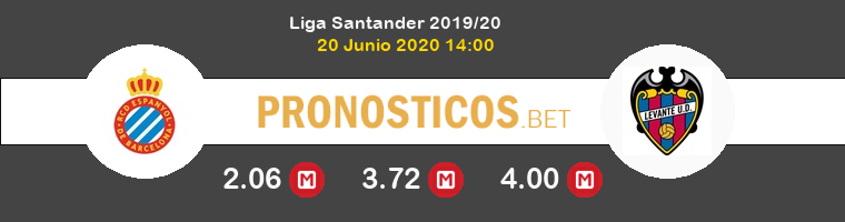 Espanyol Levante Pronostico 20/06/2020 1