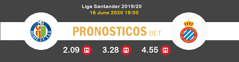 Getafe Espanyol Pronostico 16/06/2020 1