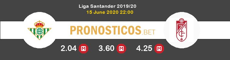 Real Betis Granada Pronostico 15/06/2020 1