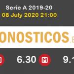 Atalanta Sampdoria Pronostico 08/07/2020 5