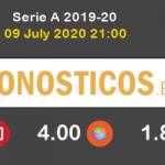 Hellas Verona Inter Pronostico 09/07/2020 2