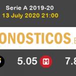 Inter Torino Pronostico 13/07/2020 2