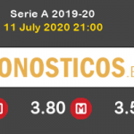 Juventus Atalanta Pronostico 11/07/2020 7
