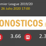 Leicester Manchester United Pronostico 26/07/2020 2