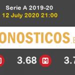 Nápoles AC Milan Pronostico 12/07/2020 3