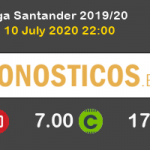 Real Madrid Alavés Pronostico 10/07/2020 2