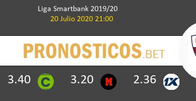 Real Sporting Huesca Pronostico 20/07/2020 4