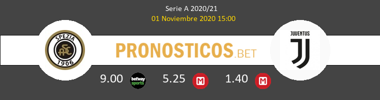 Spezia vs Juventus Pronostico (1 Nov 2020) 1