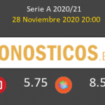 Atalanta vs Hellas Verona Pronostico (28 Nov 2020) 7