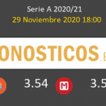Cagliari vs Spezia Pronostico (29 Nov 2020) 3