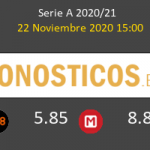 Inter vs Torino Pronostico (22 Nov 2020) 6