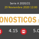 Lazio vs Udinese Pronostico (29 Nov 2020) 6