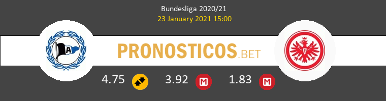 Arminia Bielefeld vs Eintracht Frankfurt Pronostico (23 Ene 2021) 1