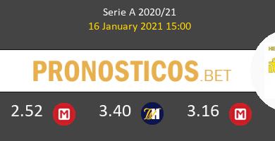 Bologna vs Hellas Verona Pronostico (16 Ene 2021) 5