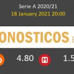 Cagliari vs AC Milan Pronostico (18 Ene 2021) 2