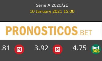 Hellas Verona vs Crotone Pronostico (10 Ene 2021) 2