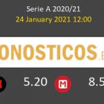 Juventus vs Bologna Pronostico (24 Ene 2021) 5
