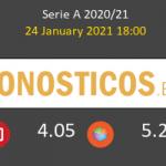 Lazio vs Sassuolo Pronostico (24 Ene 2021) 3