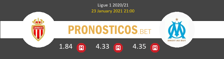 Monaco vs Olympique Marsella Pronostico (23 Ene 2021) 1