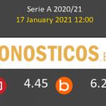 Nápoles vs Fiorentina Pronostico (17 Ene 2021) 7