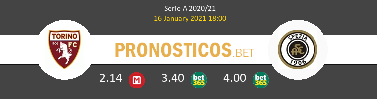 Torino vs Spezia Pronostico (16 Ene 2021) 1