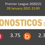Tottenham Hotspur vs Liverpool Pronostico (28 Ene 2021) 2
