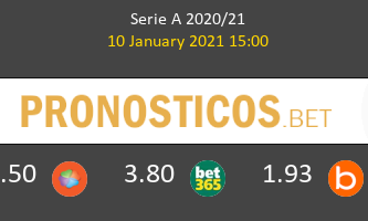 Udinese vs Nápoles Pronostico (10 Ene 2021) 3