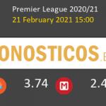 Aston Villa vs Leicester Pronostico (21 Feb 2021) 4