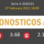 Bologna vs Lazio Pronostico (27 Feb 2021) 3
