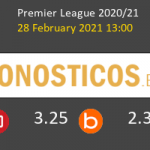 Crystal Palace vs Fulham Pronostico (28 Feb 2021) 6