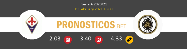 Fiorentina vs Spezia Pronostico (19 Feb 2021) 1