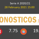 Inter vs Genova Pronostico (28 Feb 2021) 4