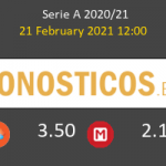 Parma vs Udinese Pronostico (21 Feb 2021) 6