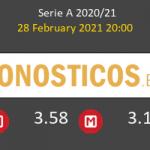 Roma vs AC Milan Pronostico (28 Feb 2021) 2