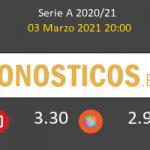 Cagliari vs Bologna Pronostico (3 Mar 2021) 5