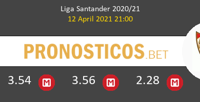 Celta vs Sevilla Pronostico (12 Abr 2021) 3