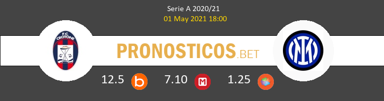 Crotone vs Inter Pronostico (1 May 2021) 1