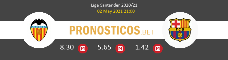 Valencia vs Barcelona Pronostico (2 May 2021) 1